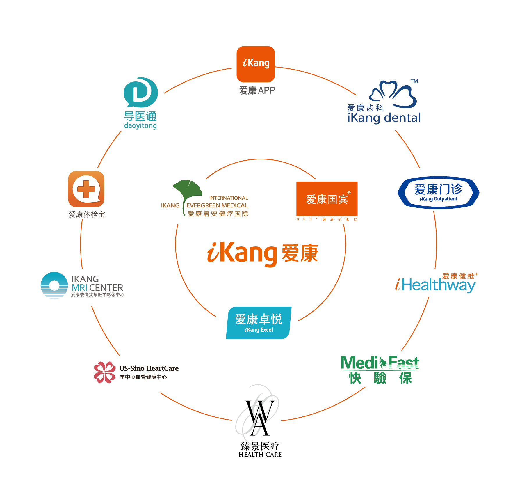 集团环形logo.png